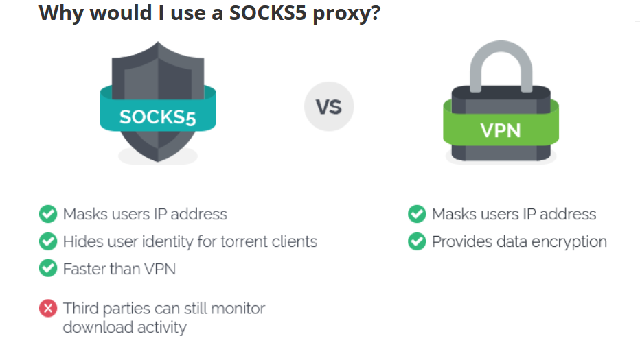 Socks5 vs VPN