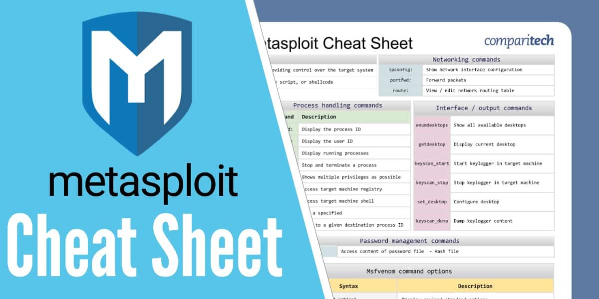 Tiêu đề Metasploit Cheat Sheet